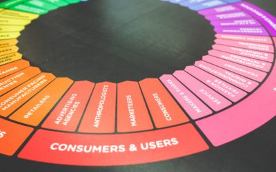 Keeping Up With The Ever-Changing User Journey