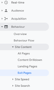Goggle Analytics Exit Pages